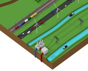 Infographics, 'Ruimtelijke inrichting met begrip voor de ondergrond', voor de provincie Gelderland